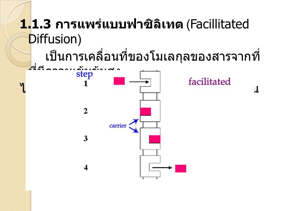 1.1.3 การแพร่แบบฟาซิลิเทต (Facillitated Diffusion) เป็นการเคลื่อนที่ของโมเลกุลของสารจากที่ที่มีความเข้มข้นสูง ไปยังบริเวณที่มีความเข้มข้นต่ำโดยอาศัยโปรตีนตัวนำ