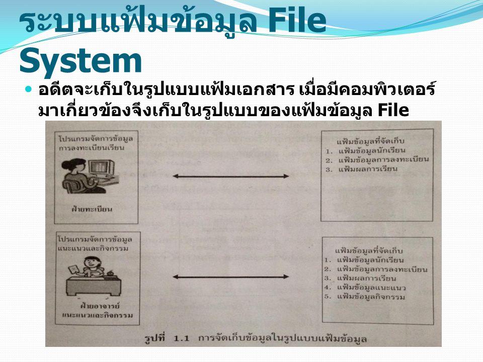 ระบบแฟ้มข้อมูล File System