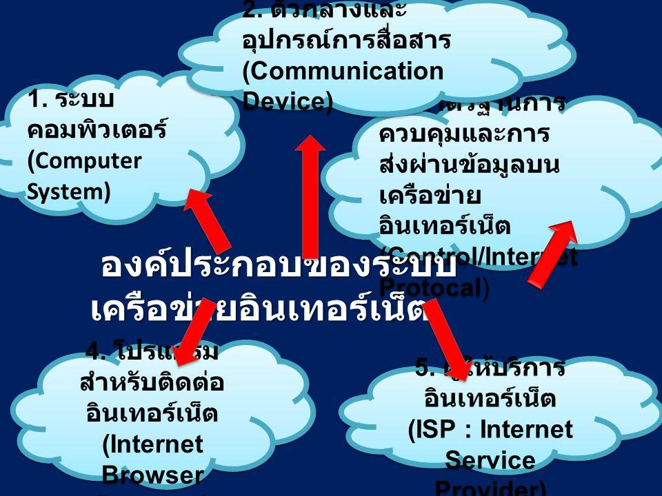 องค์ประกอบของระบบเครือข่ายอินเทอร์เน็ต