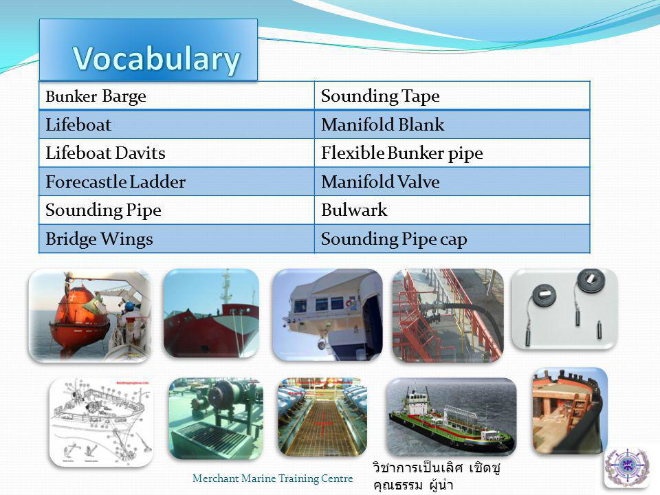 Vocabulary Sounding Tape Lifeboat Manifold Blank Lifeboat Davits