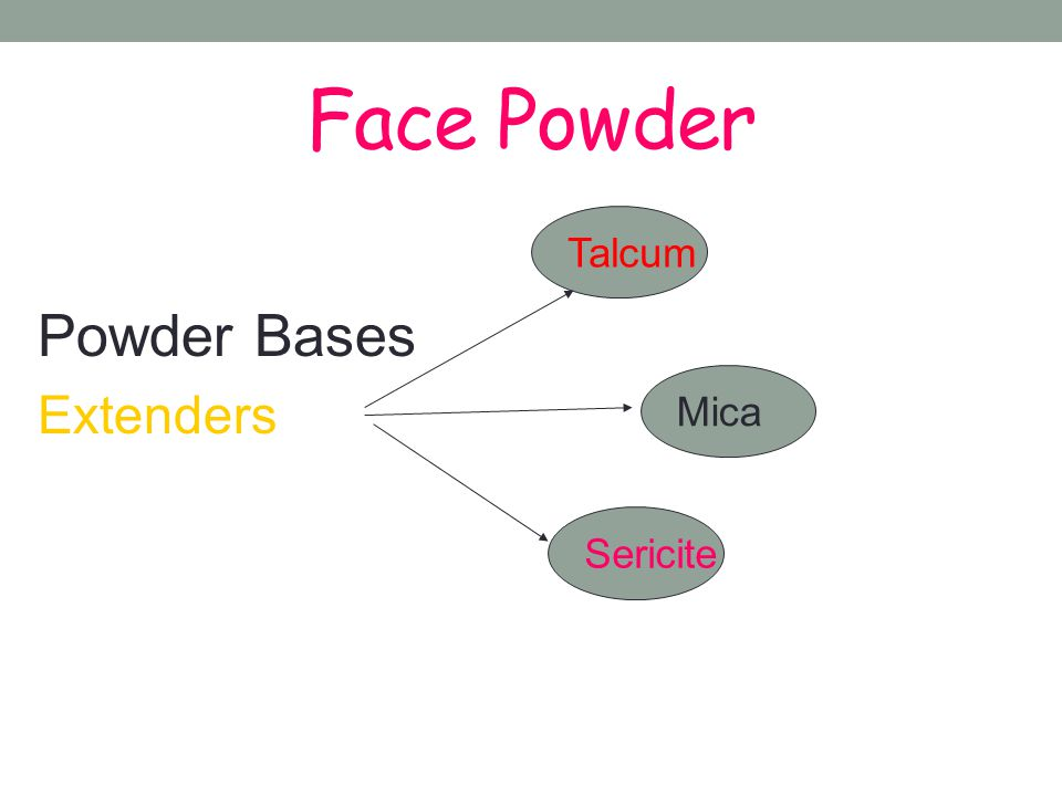 Face Powder Powder Bases Extenders Talcum Mica Sericite