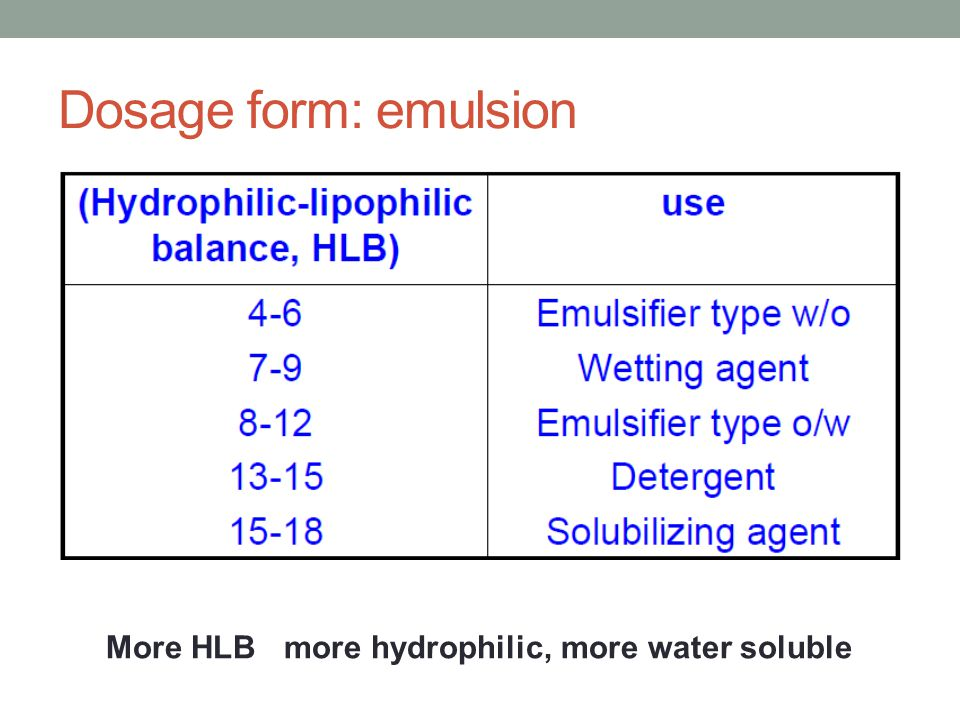 Dosage form: emulsion More HLB more hydrophilic, more water soluble