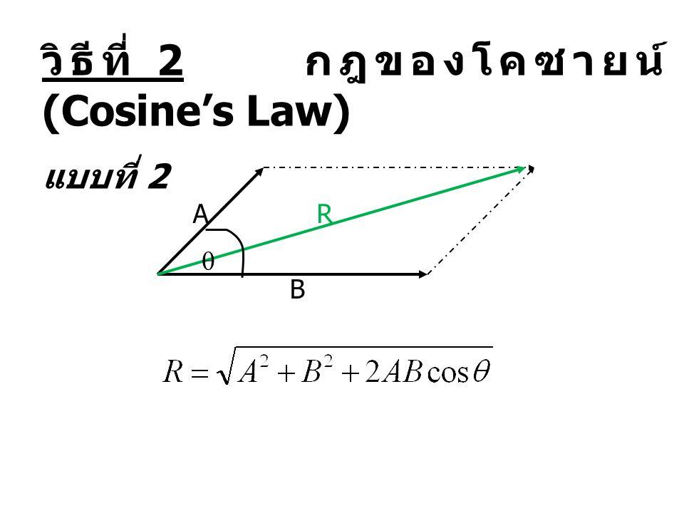 วิธีที่ 2 กฎของโคซายน์ (Cosine's Law)
