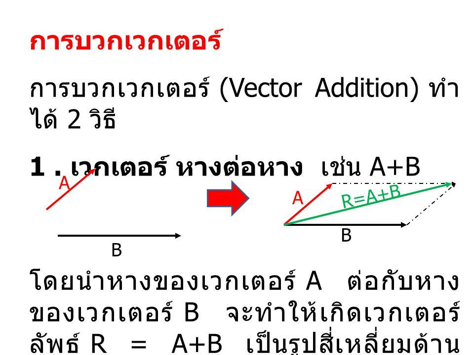 การบวกเวกเตอร์ (Vector Addition) ทำได้ 2 วิธี