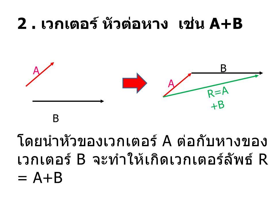 2 . เวกเตอร์ หัวต่อหาง เช่น A+B