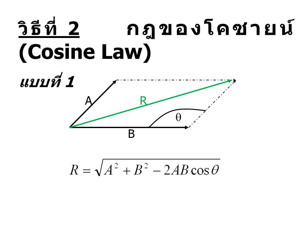 วิธีที่ 2 กฎของโคซายน์ (Cosine Law)