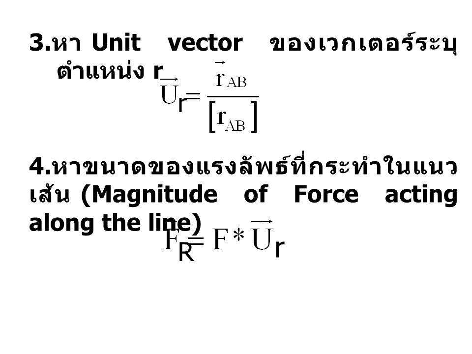 r r R 3.หา Unit vector ของเวกเตอร์ระบุตำแหน่ง r