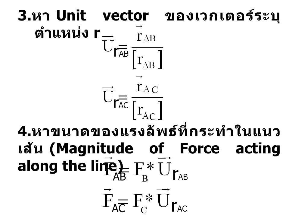 rAB rAC rAB rAC AB AC 3.หา Unit vector ของเวกเตอร์ระบุตำแหน่ง r
