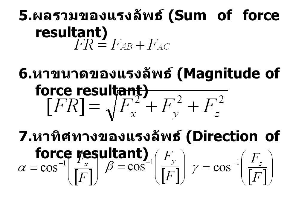 5.ผลรวมของแรงลัพธ์ (Sum of force resultant)