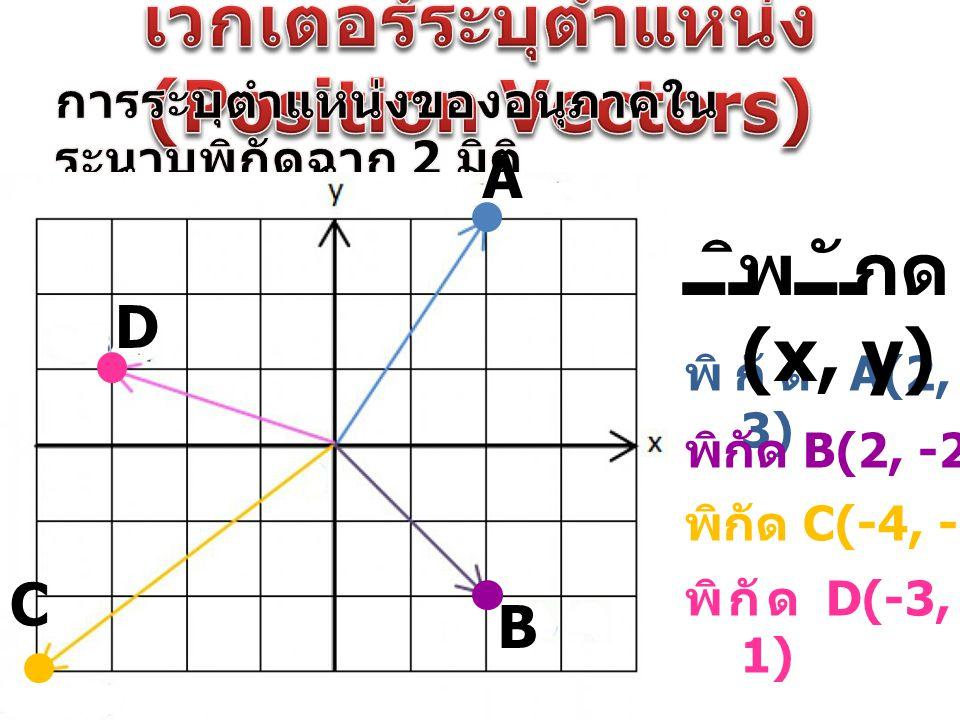 เวกเตอร์ระบุตำแหน่ง (Position Vectors)