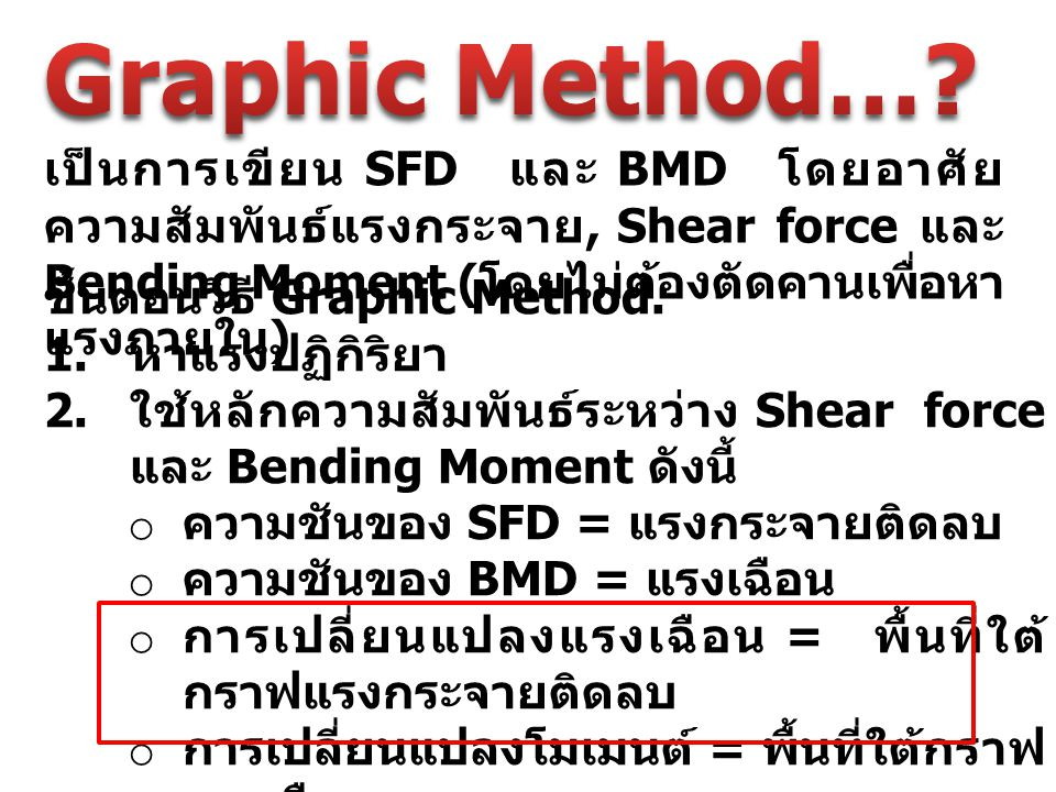 Graphic Method… เป็นการเขียน SFD และ BMD โดยอาศัยความสัมพันธ์แรงกระจาย, Shear force และ Bending Moment (โดยไม่ต้องตัดคานเพื่อหาแรงภายใน)