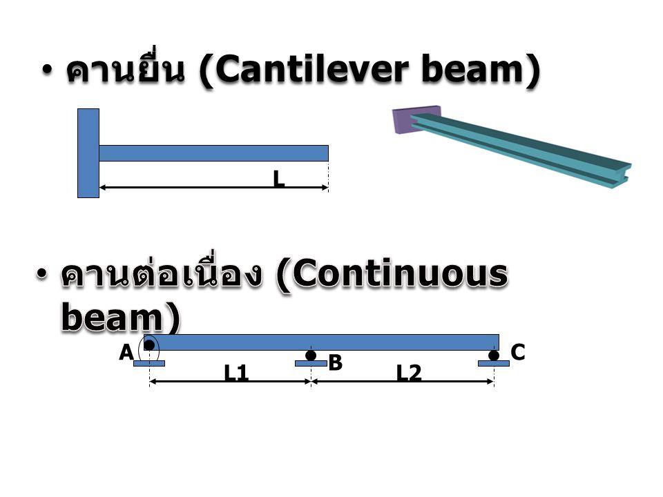 คานยื่น (Cantilever beam)