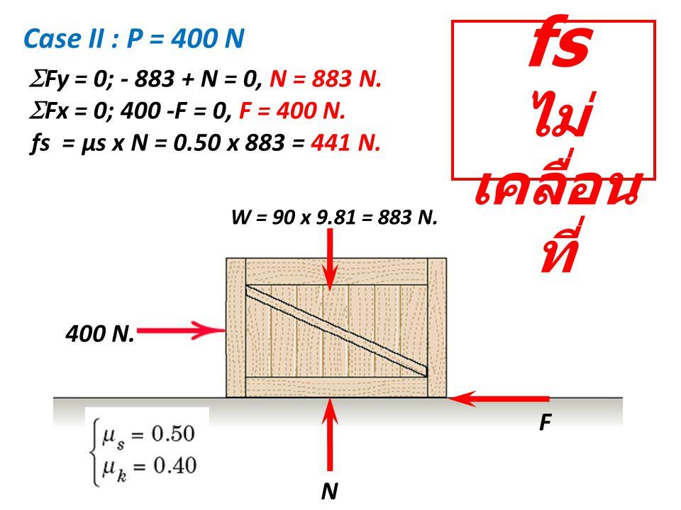 F < fs ไม่เคลื่อนที่ Case II : P = 400 N