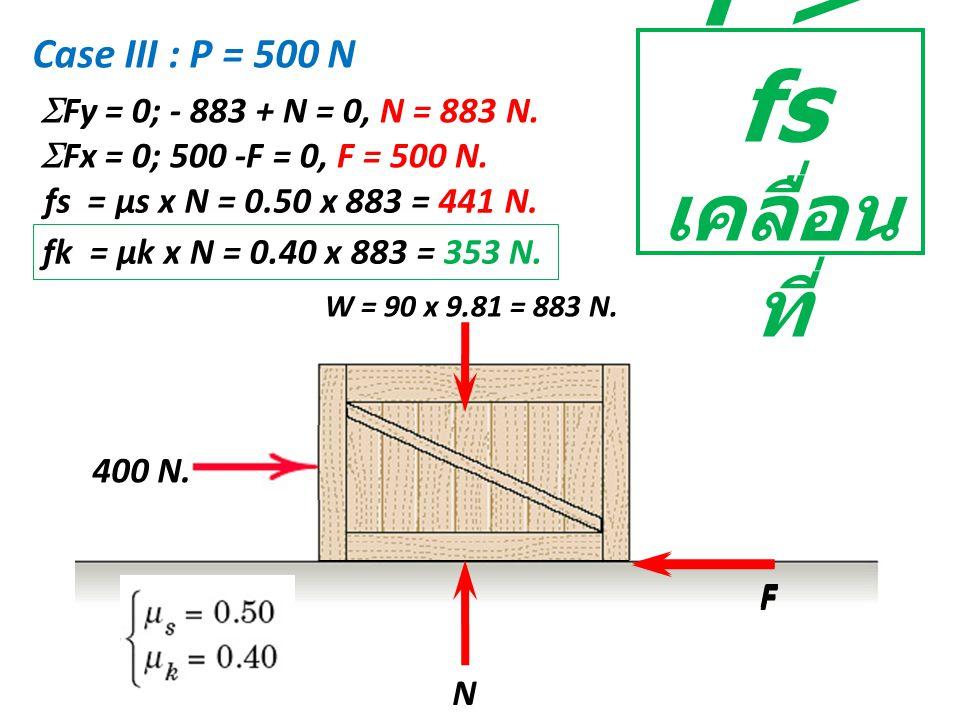 F > fs เคลื่อนที่ Case III : P = 500 N