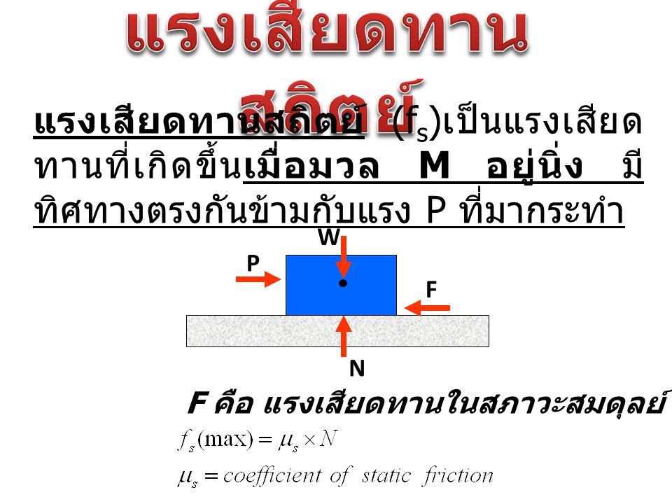 แรงเสียดทานสถิตย์ แรงเสียดทานสถิตย์ (fs)เป็นแรงเสียดทานที่เกิดขึ้นเมื่อมวล M อยู่นิ่ง มีทิศทางตรงกันข้ามกับแรง P ที่มากระทำ.