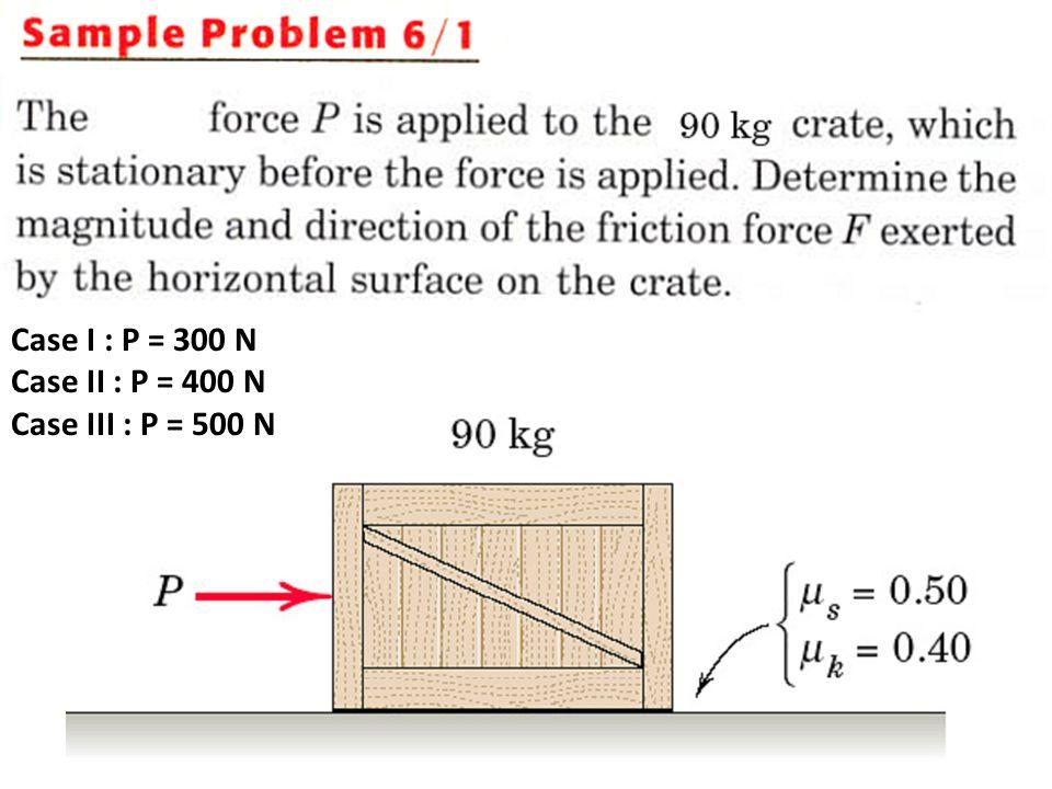 Case I : P = 300 N Case II : P = 400 N Case III : P = 500 N