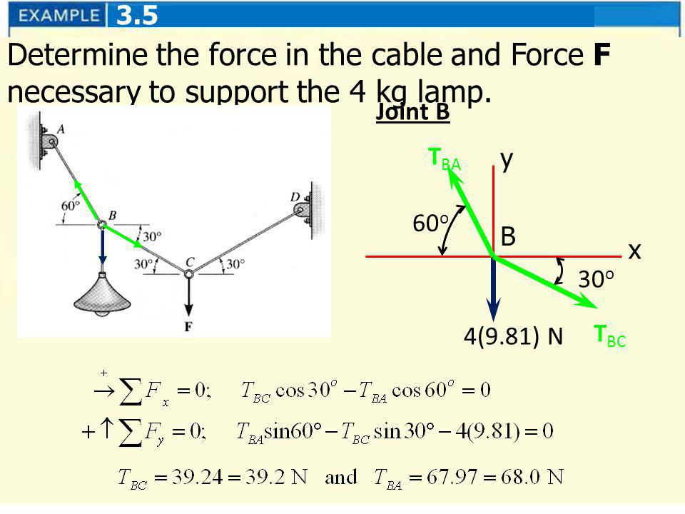 3.5 Determine the force in the cable and Force F necessary to support the 4 kg lamp. Joint B. TBA.