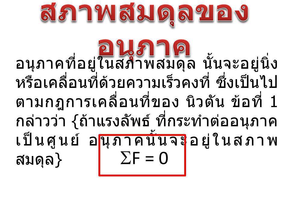 สภาพสมดุลของอนุภาค F = 0