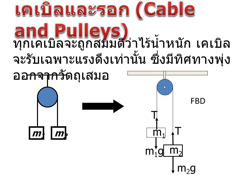 เคเบิลและรอก (Cable and Pulleys)