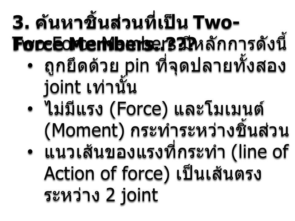 3. ค้นหาชิ้นส่วนที่เป็น Two-Force Members..