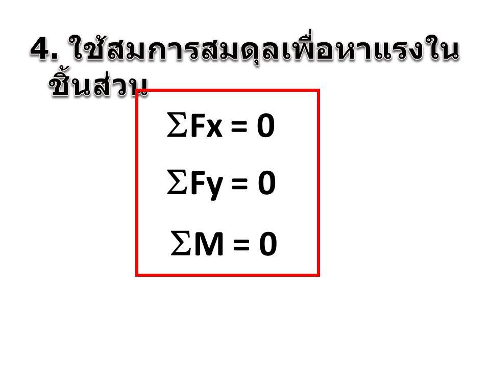 4. ใช้สมการสมดุลเพื่อหาแรงในชิ้นส่วน