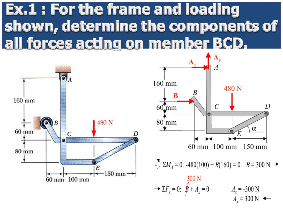 Ex.1 : For the frame and loading shown, determine the components of all forces acting on member BCD.