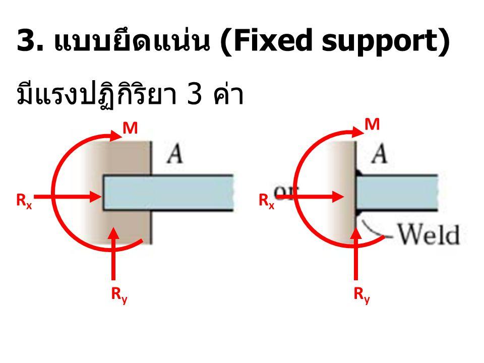 3. แบบยึดแน่น (Fixed support) มีแรงปฏิกิริยา 3 ค่า