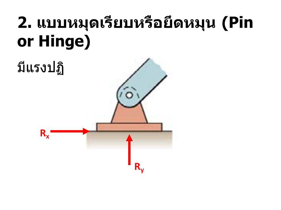 2. แบบหมุดเรียบหรือยึดหมุน (Pin or Hinge)