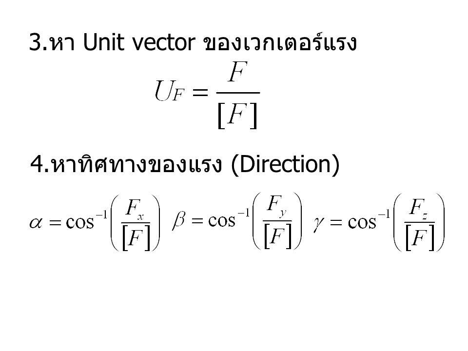 3.หา Unit vector ของเวกเตอร์แรง