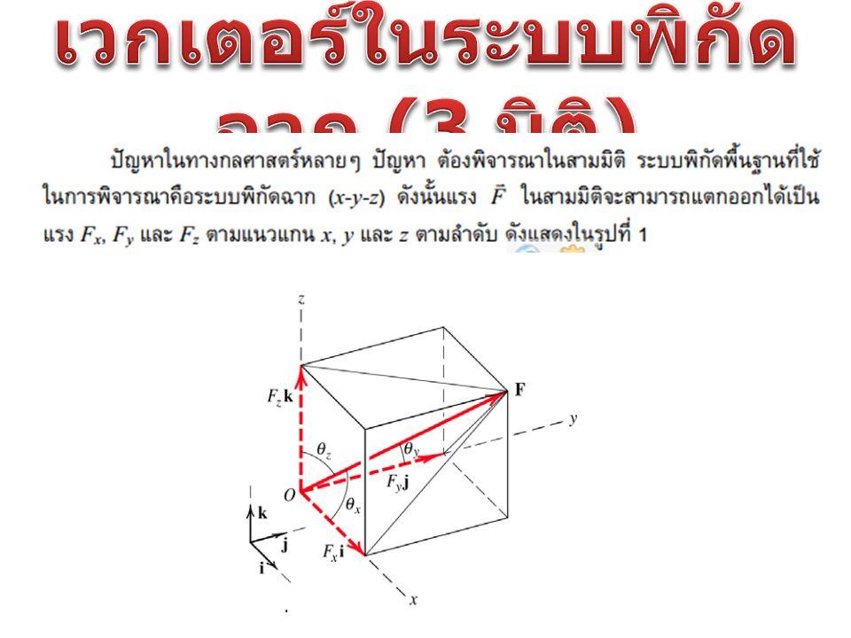 เวกเตอร์ในระบบพิกัดฉาก (3 มิติ)