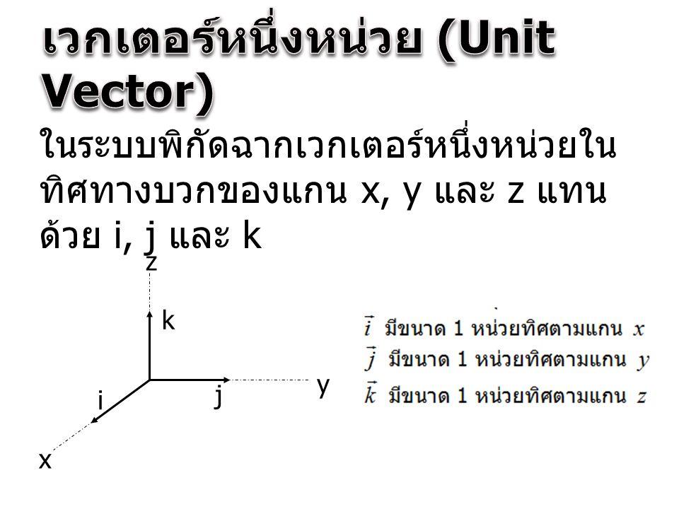 เวกเตอร์หนึ่งหน่วย (Unit Vector)
