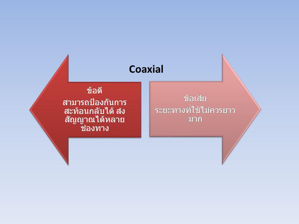 Coaxial สามารถป้องกันการสะท้อนกลับได้ ส่งสัญญาณได้หลายช่องทาง ข้อดี
