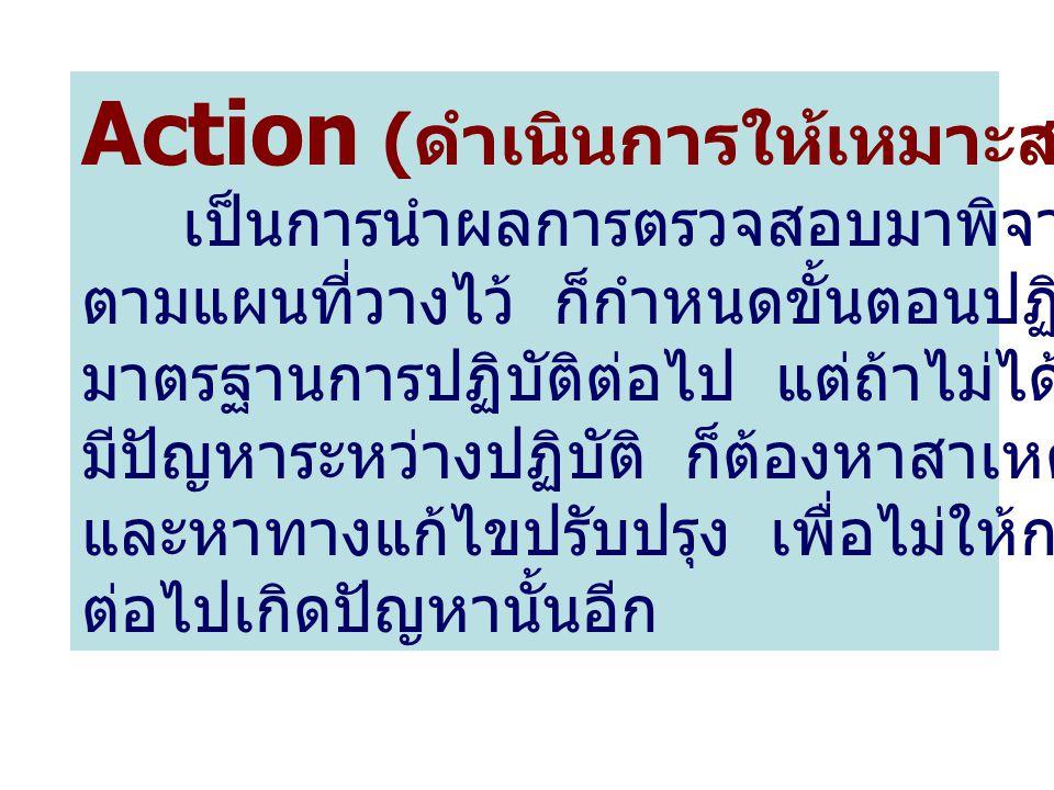 Action (ดำเนินการให้เหมาะสม)