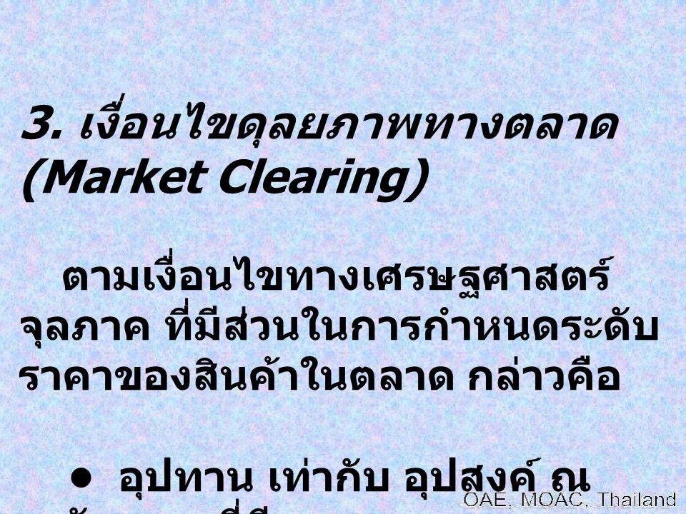 3. เงื่อนไขดุลยภาพทางตลาด (Market Clearing)