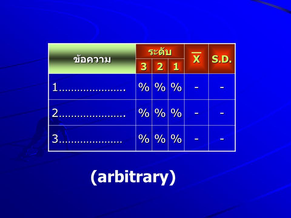 (arbitrary) 1…………………. % - 2…………………. 3………………… ข้อความ ระดับ X S.D. 3 2