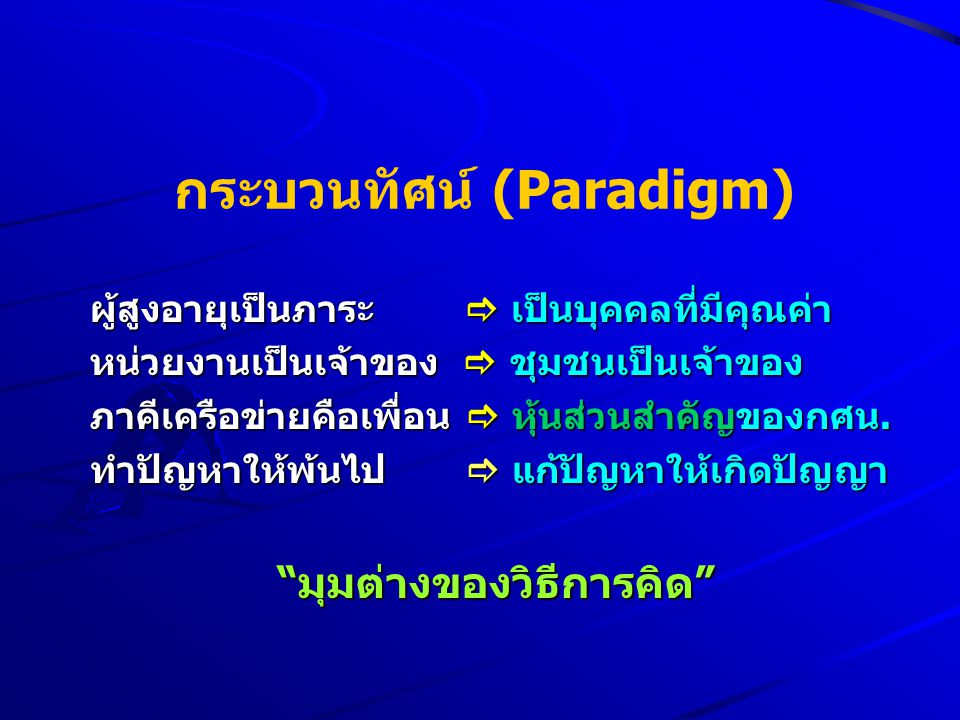 กระบวนทัศน์ (Paradigm)