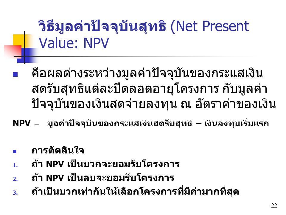 วิธีมูลค่าปัจจุบันสุทธิ (Net Present Value: NPV