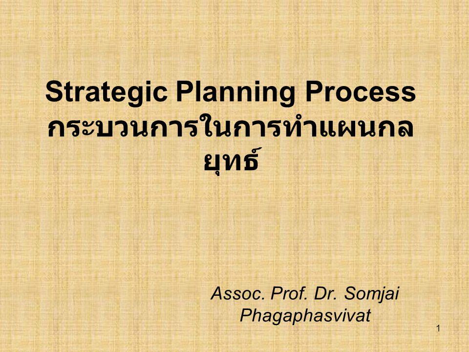 Strategic Planning Process กระบวนการในการทำแผนกลยุทธ์