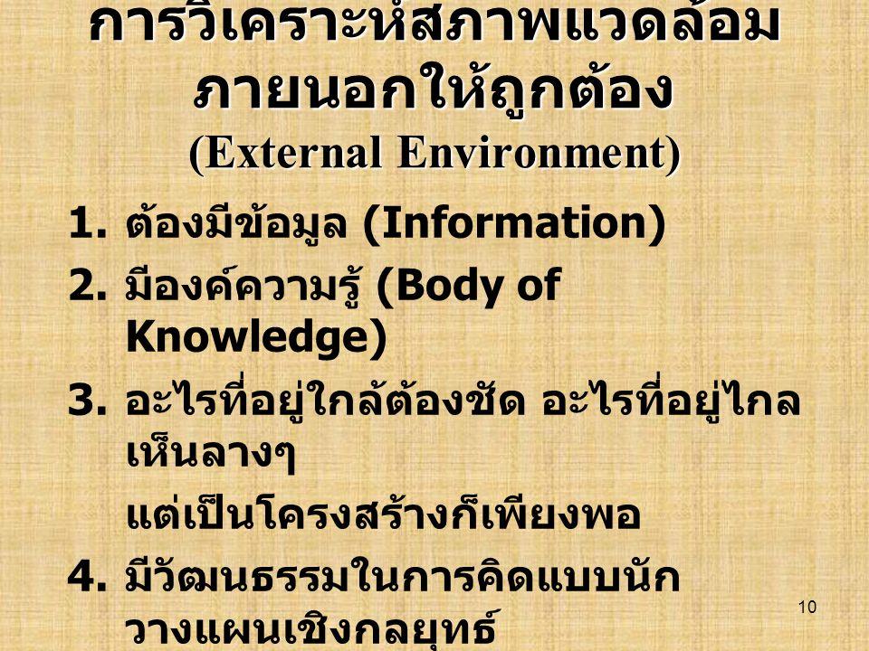 การวิเคราะห์สภาพแวดล้อมภายนอกให้ถูกต้อง (External Environment)