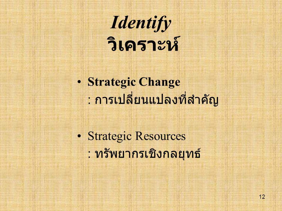 Identify วิเคราะห์ Strategic Change : การเปลี่ยนแปลงที่สำคัญ