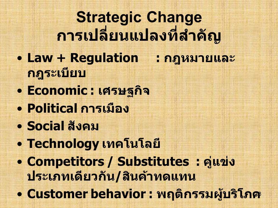 Strategic Change การเปลี่ยนแปลงที่สำคัญ
