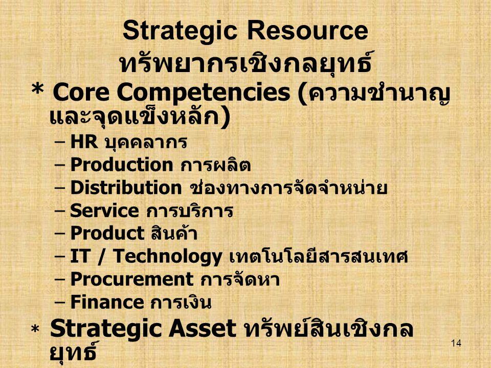 Strategic Resource ทรัพยากรเชิงกลยุทธ์