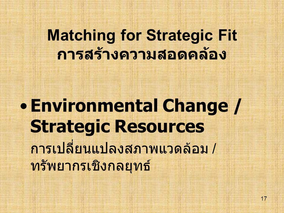 Matching for Strategic Fit การสร้างความสอดคล้อง