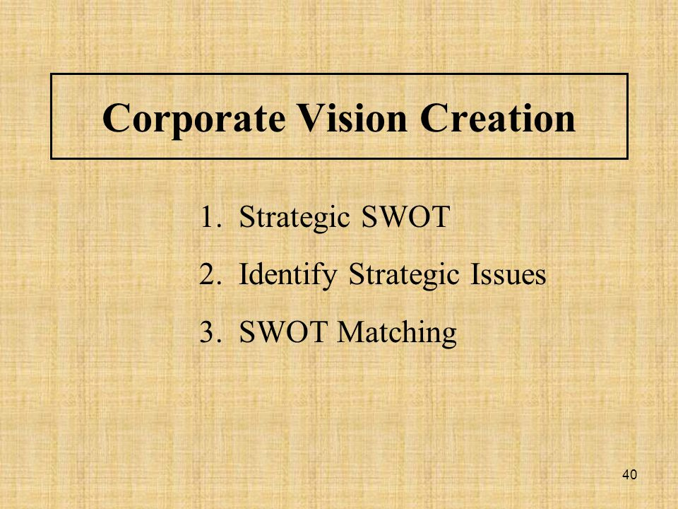 Corporate Vision Creation