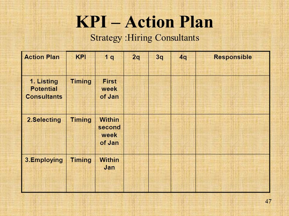 KPI – Action Plan Strategy :Hiring Consultants