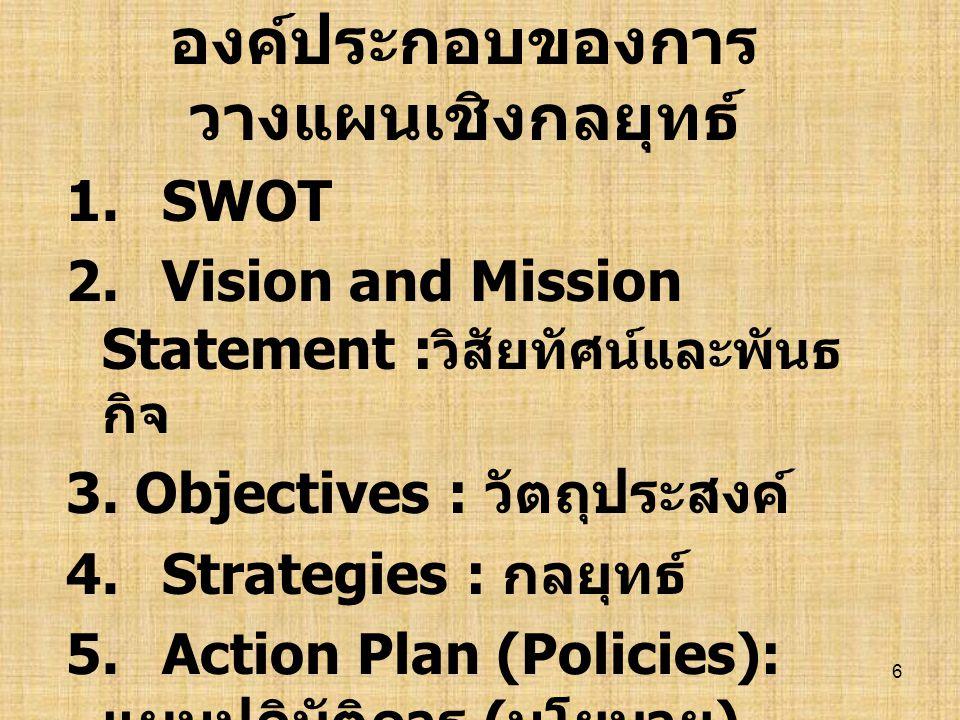 องค์ประกอบของการวางแผนเชิงกลยุทธ์