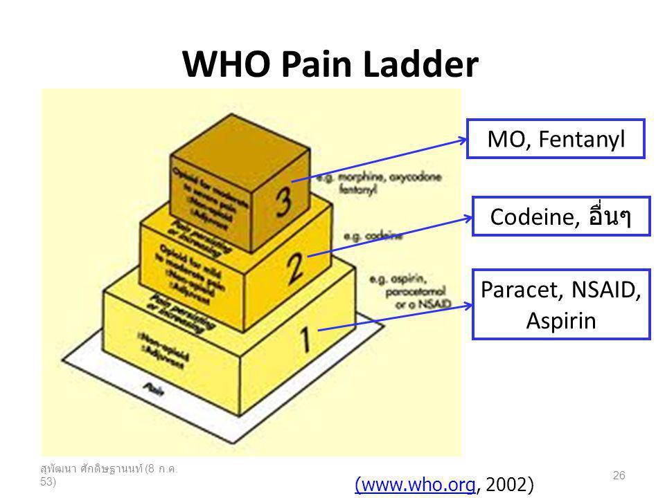 WHO Pain Ladder MO, Fentanyl Codeine, อื่นๆ Paracet, NSAID, Aspirin