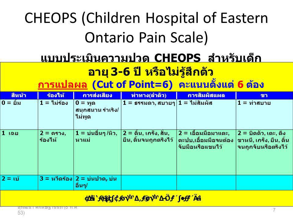 CHEOPS (Children Hospital of Eastern Ontario Pain Scale)