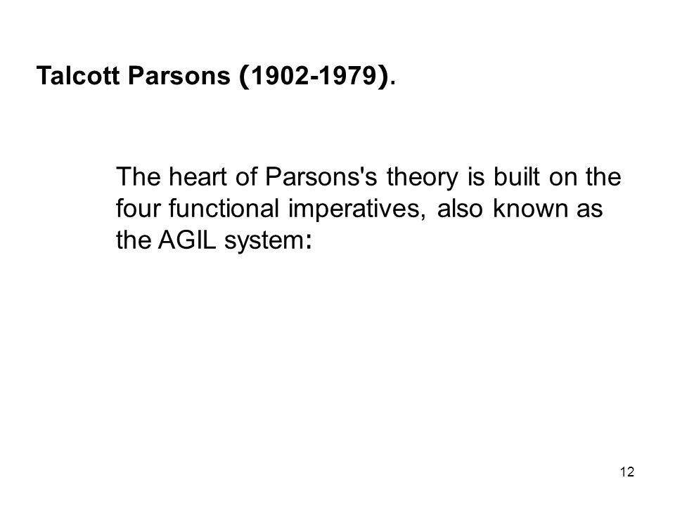 Talcott Parsons (1902-1979).