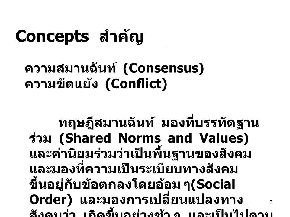 Concepts สำค้ญ ความสมานฉันท์ (Consensus) ความขัดแย้ง (Conflict)